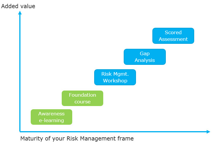 Risk-Management Service Portfolio-799x501